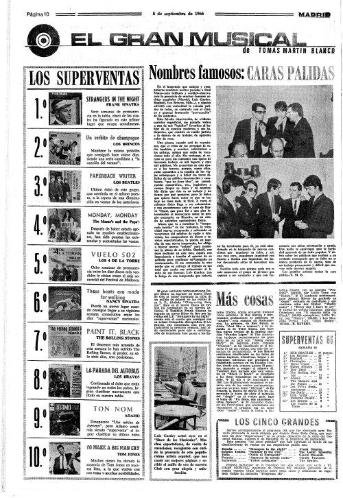 Rock and roll radio. Una de las listas de ventas de 1966 por El Gran musical.